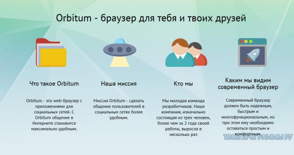 Orbitum скачать с официального сайта