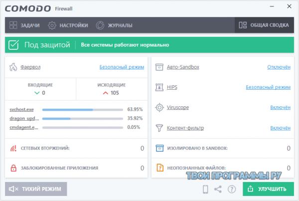 Comodo Firewall на русском язке для компьютера
