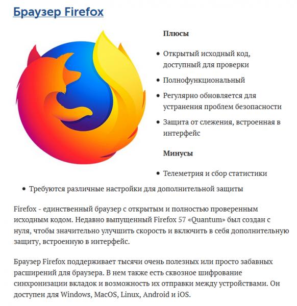 Возможности браузера Mozilla Firefox