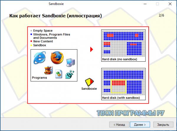 Sandboxie русская версия