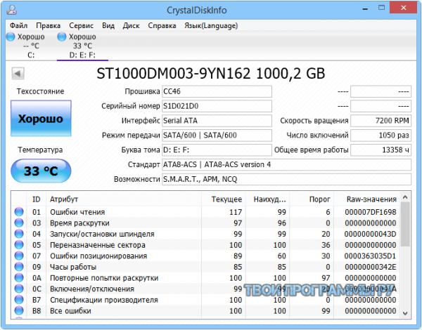 CrystalDiskInfo на русском языке
